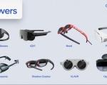 Qualcomm collabora con 15 operatori per la produzione di visori XR