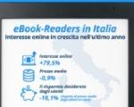 Gli italiani e la lettura digitale: boom nel 2020