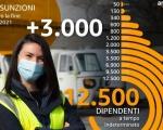 Amazon: nel 2021 oltre 3.000 nuovi posti di lavoro a tempo indeterminato in Italia
