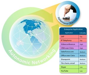 ipanema-hybrid-network-unification-e-wan-governanc-2.jpg