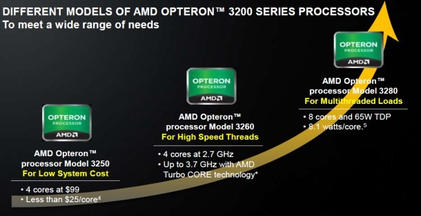 amd-opteron-serie-3200-per-i-server-entry-level-3.jpg