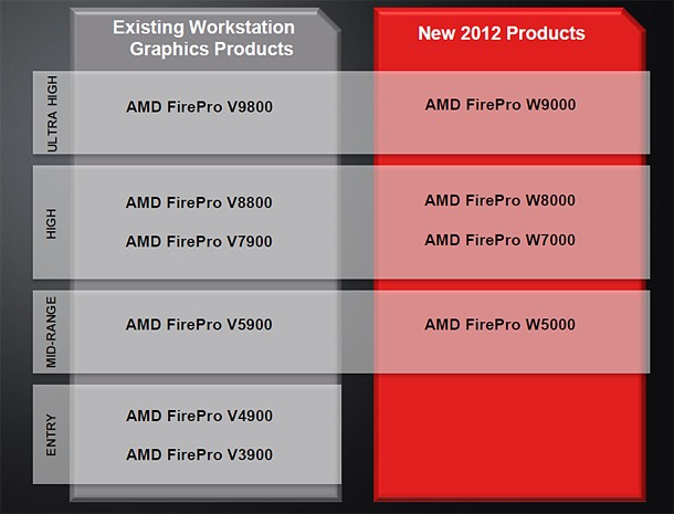 amd-firepro-con-architettura-graphics-core-next-5.jpg