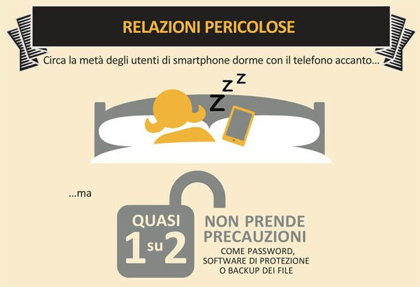 norton-report-2013-symantec-analizza-le-minacce-on-3.jpg