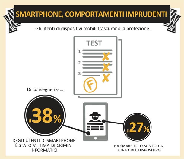 norton-report-2013-symantec-analizza-le-minacce-on-4.jpg