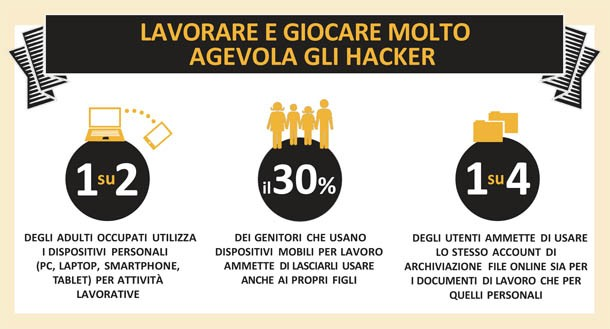 norton-report-2013-symantec-analizza-le-minacce-on-5.jpg