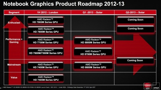 radeon-hd-8000m-amd-riparte-dal-mobile-1.jpg