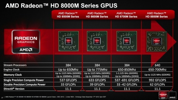 radeon-hd-8000m-amd-riparte-dal-mobile-2.jpg