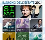Ed Sheeran, Ariana Grande e Sam Smith: i cantanti